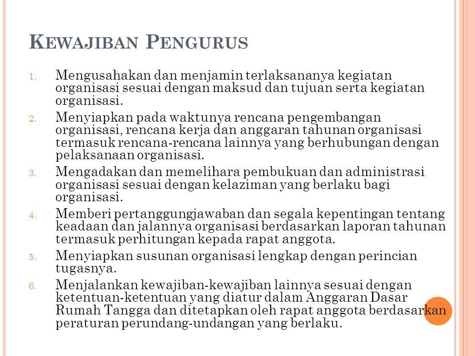 K EWAJIBAN P ENGURUS 1.