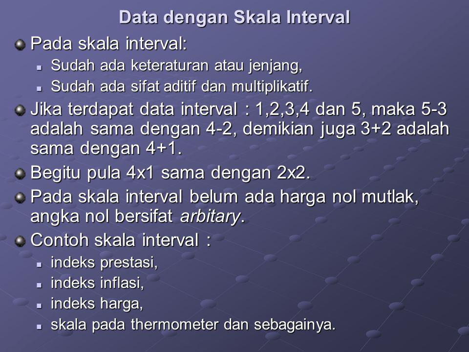 Data dengan Skala Interval Pada skala interval: Sudah ada keteraturan atau jenjang, Sudah ada keteraturan atau jenjang, Sudah ada sifat aditif dan mul