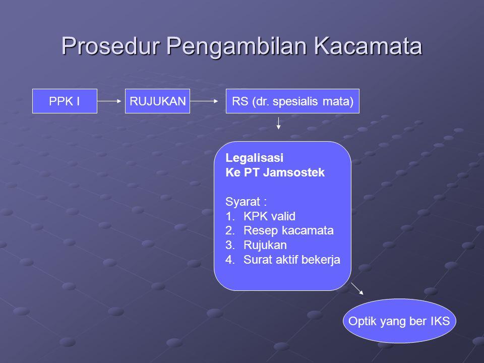 Prosedur Pengambilan Kacamata PPK IRUJUKANRS (dr. spesialis mata) Legalisasi Ke PT Jamsostek Syarat : 1.KPK valid 2.Resep kacamata 3.Rujukan 4.Surat a