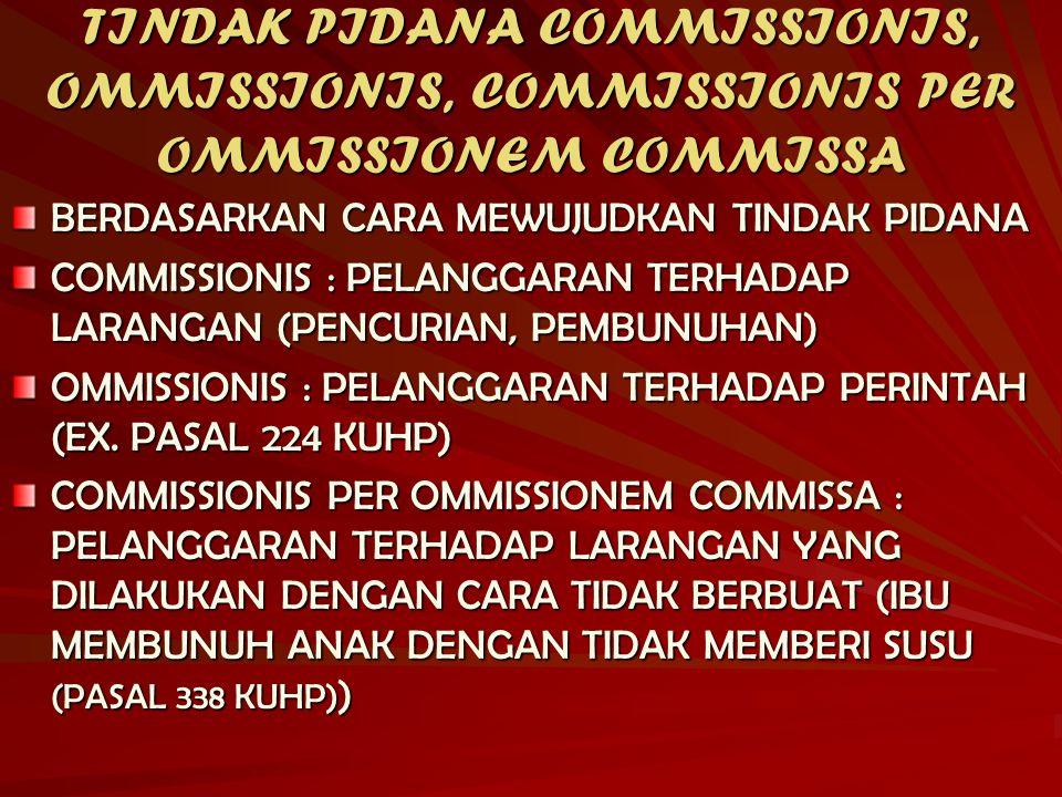 TINDAK PIDANA COMMISSIONIS, OMMISSIONIS, COMMISSIONIS PER OMMISSIONEM COMMISSA BERDASARKAN CARA MEWUJUDKAN TINDAK PIDANA COMMISSIONIS : PELANGGARAN TE