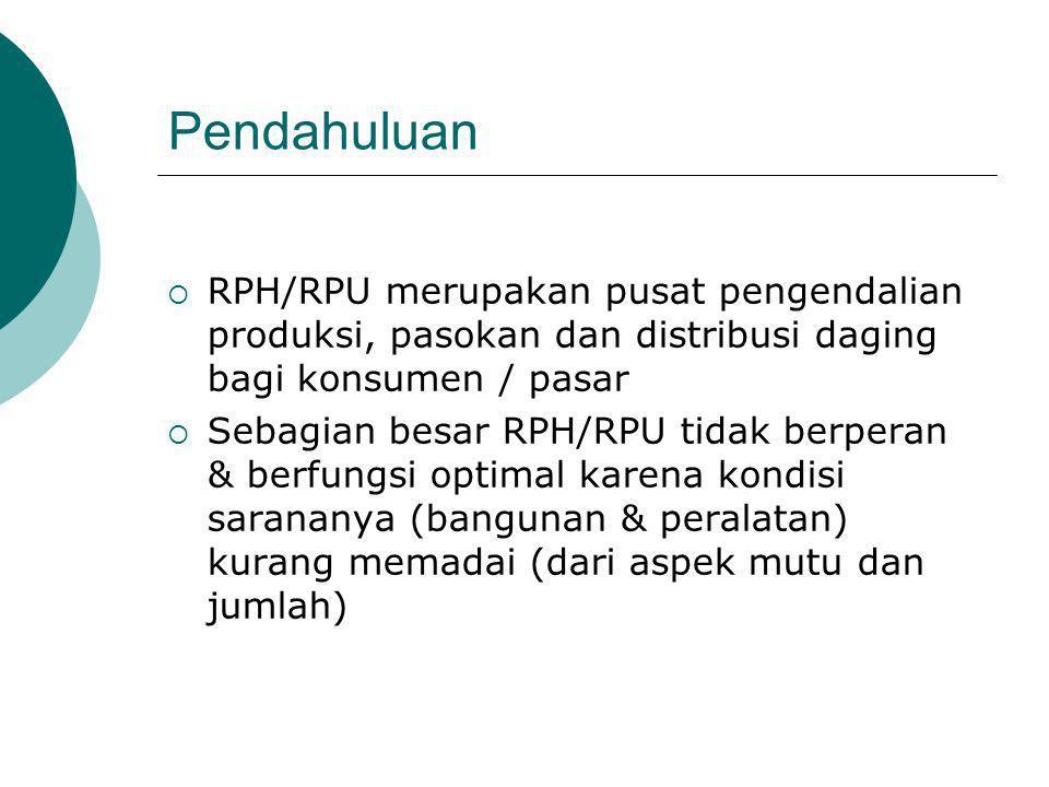 Tujuan Memperbaiki / menata kembali kondisi RPH / RPU di lokasi TP melalui fasilitasi sarana dan peralatan sehingga dapat berfungsi sesuai dengan peraturan/kebijakan terkait dari Pemerintah RI * RPH  SK Mentan No.