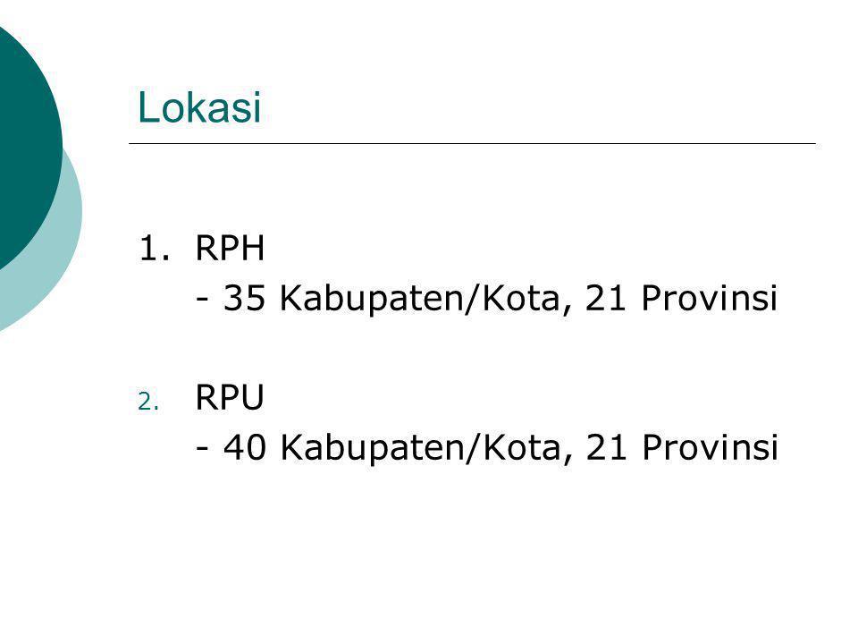 Lokasi 1.RPH - 35 Kabupaten/Kota, 21 Provinsi 2. RPU -40 Kabupaten/Kota, 21 Provinsi