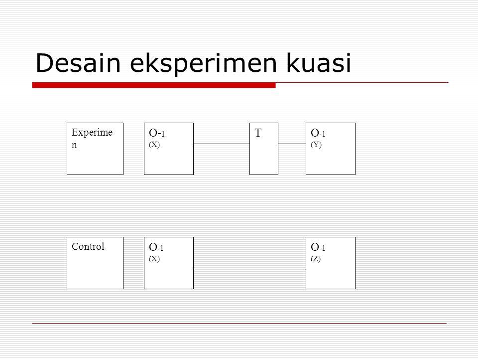 Desain eksperimen kuasi Experime n Control O- 1 (X) O -1 (X) T O -1 (Z) O -1 (Y)