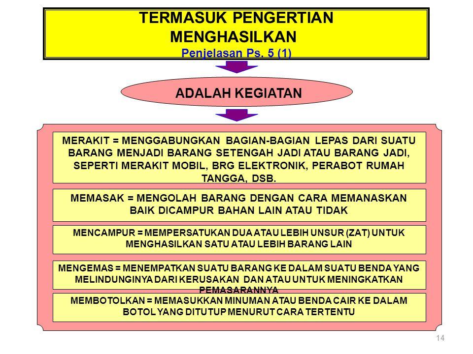 TERMASUK PENGERTIAN MENGHASILKAN Penjelasan Ps. 5 (1) ADALAH KEGIATAN MERAKIT = MENGGABUNGKAN BAGIAN-BAGIAN LEPAS DARI SUATU BARANG MENJADI BARANG SET