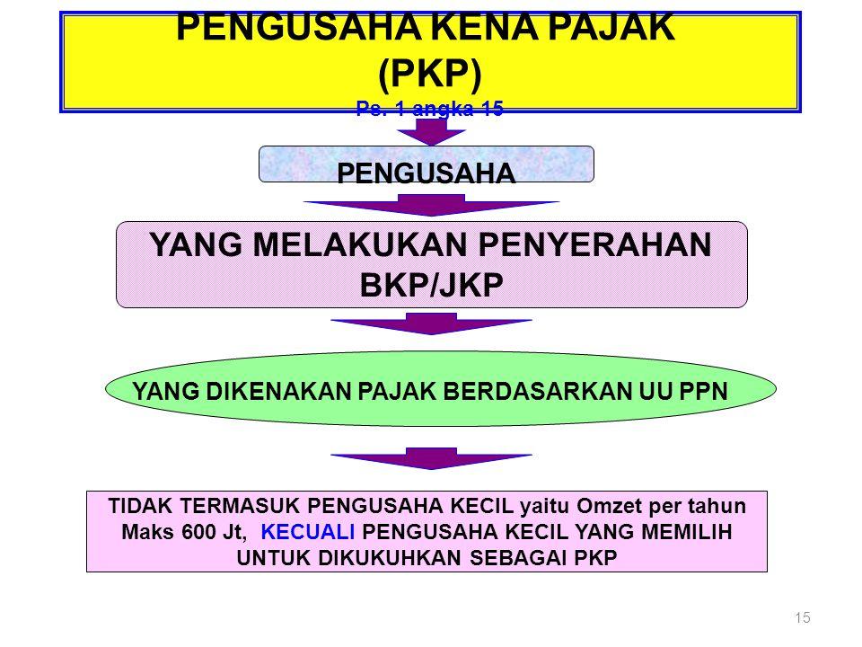 YANG DIKENAKAN PAJAK BERDASARKAN UU PPN PENGUSAHA KENA PAJAK (PKP) Ps. 1 angka 15 YANG MELAKUKAN PENYERAHAN BKP/JKP TIDAK TERMASUK PENGUSAHA KECIL yai