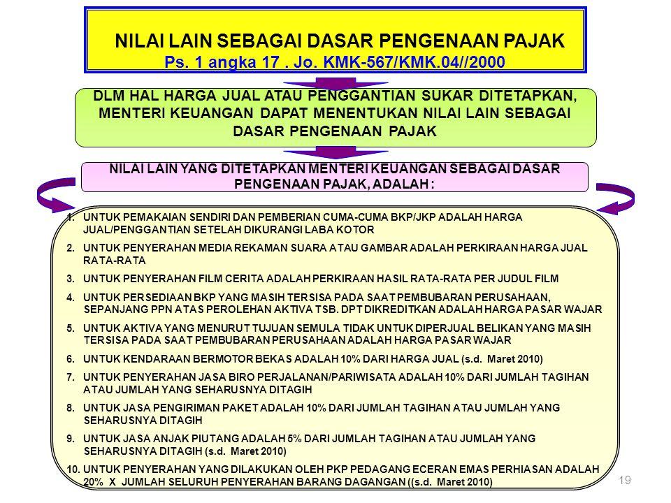 NILAI LAIN SEBAGAI DASAR PENGENAAN PAJAK Ps. 1 angka 17. Jo. KMK-567/KMK.04//2000 1.UNTUK PEMAKAIAN SENDIRI DAN PEMBERIAN CUMA-CUMA BKP/JKP ADALAH HAR