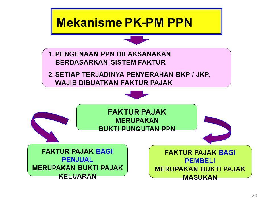 Mekanisme PK-PM PPN FAKTUR PAJAK MERUPAKAN BUKTI PUNGUTAN PPN 1.PENGENAAN PPN DILAKSANAKAN BERDASARKAN SISTEM FAKTUR 2.SETIAP TERJADINYA PENYERAHAN BK