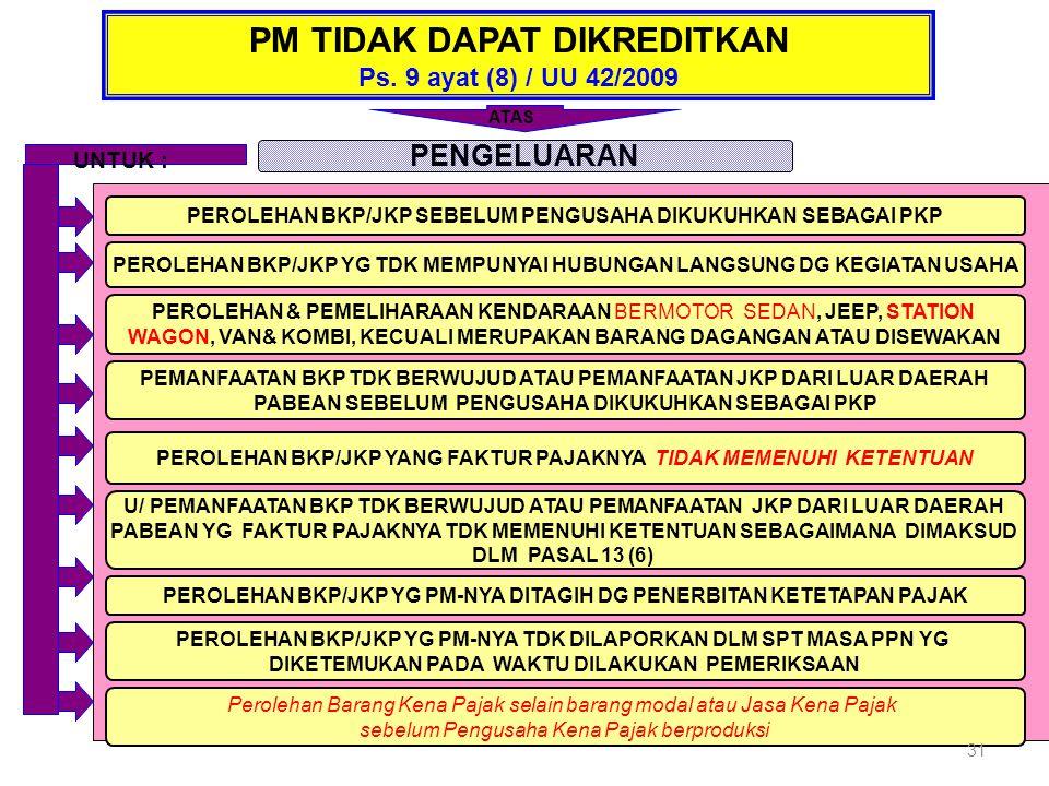 PM TIDAK DAPAT DIKREDITKAN Ps. 9 ayat (8) / UU 42/2009 PENGELUARAN PEMANFAATAN BKP TDK BERWUJUD ATAU PEMANFAATAN JKP DARI LUAR DAERAH PABEAN SEBELUM P