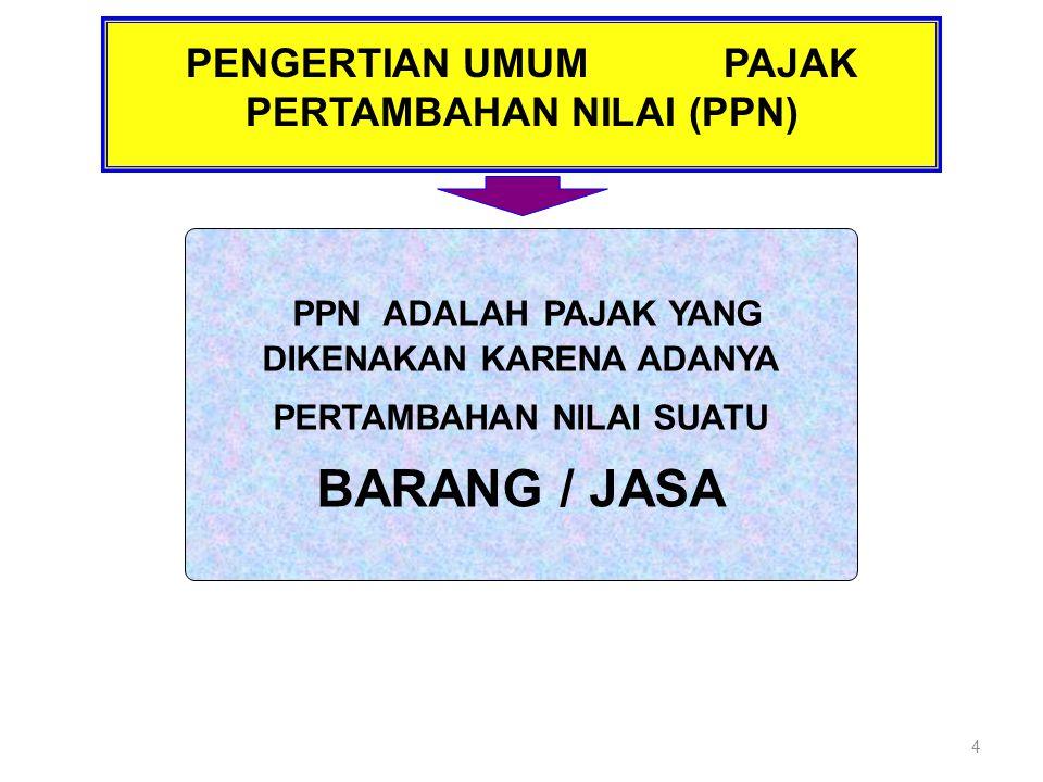 YANG DIKENAKAN PAJAK BERDASARKAN UU PPN PENGUSAHA KENA PAJAK (PKP) Ps.