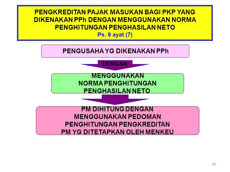PENGKREDITAN PAJAK MASUKAN BAGI PKP YANG DIKENAKAN PPh DENGAN MENGGUNAKAN NORMA PENGHITUNGAN PENGHASILAN NETO Ps. 9 ayat (7) PENGUSAHA YG DIKENAKAN PP