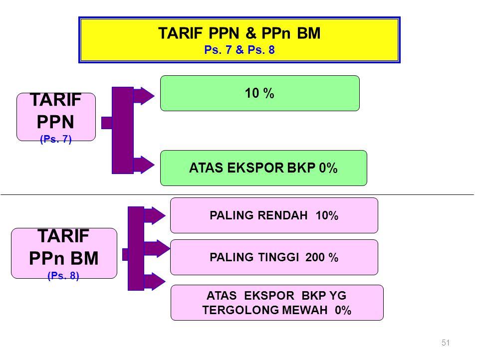TARIF PPN & PPn BM Ps. 7 & Ps. 8 TARIF PPN (Ps. 7) 10 % TARIF PPn BM (Ps. 8) ATAS EKSPOR BKP 0% ATAS EKSPOR BKP YG TERGOLONG MEWAH 0% PALING RENDAH 10