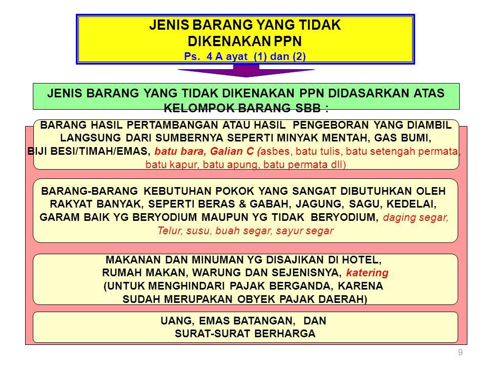 JENIS BARANG YANG TIDAK DIKENAKAN PPN Ps. 4 A ayat (1) dan (2) BARANG-BARANG KEBUTUHAN POKOK YANG SANGAT DIBUTUHKAN OLEH RAKYAT BANYAK, SEPERTI BERAS