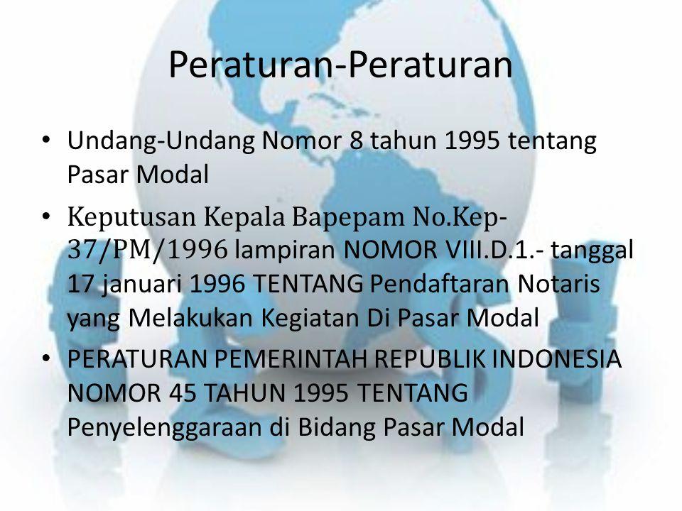 Peraturan-Peraturan Undang-Undang Nomor 8 tahun 1995 tentang Pasar Modal Keputusan Kepala Bapepam No.Kep- 37/PM/1996 lampiran NOMOR VIII.D.1.- tanggal
