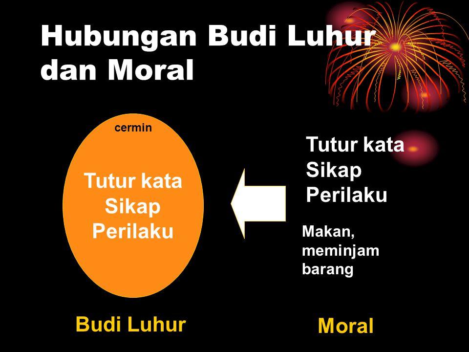 Hubungan Budi Luhur dan Moral Tutur kata Sikap Perilaku Tutur kata Sikap Perilaku Budi Luhur Moral cermin Makan, meminjam barang