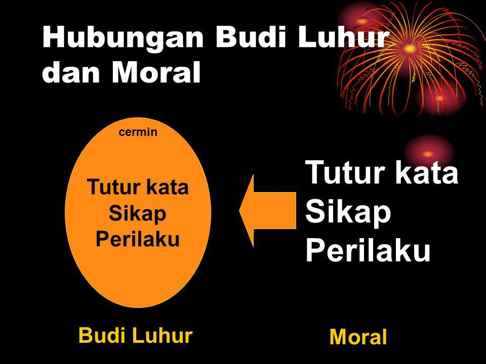 Hubungan Budi Luhur dan Moral Tutur kata Sikap Perilaku Tutur kata Sikap Perilaku Budi Luhur Moral cermin