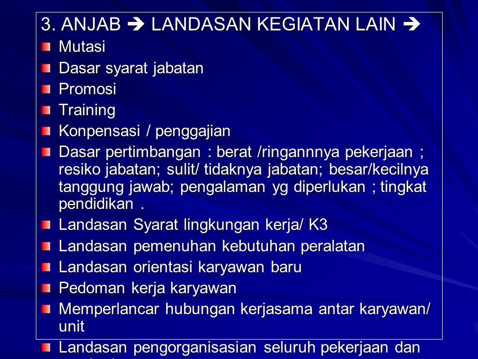 MANFAAT ANALISA JABATAN 1.