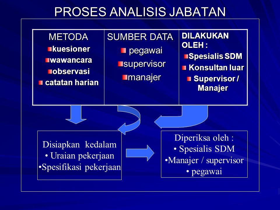 CARA MENDAPATKAN INFORMASI OBSERVASI :  work sampling ;  catatan harian pegawai WAWANCARA QUESIONER / ANGKET KOMBINASI