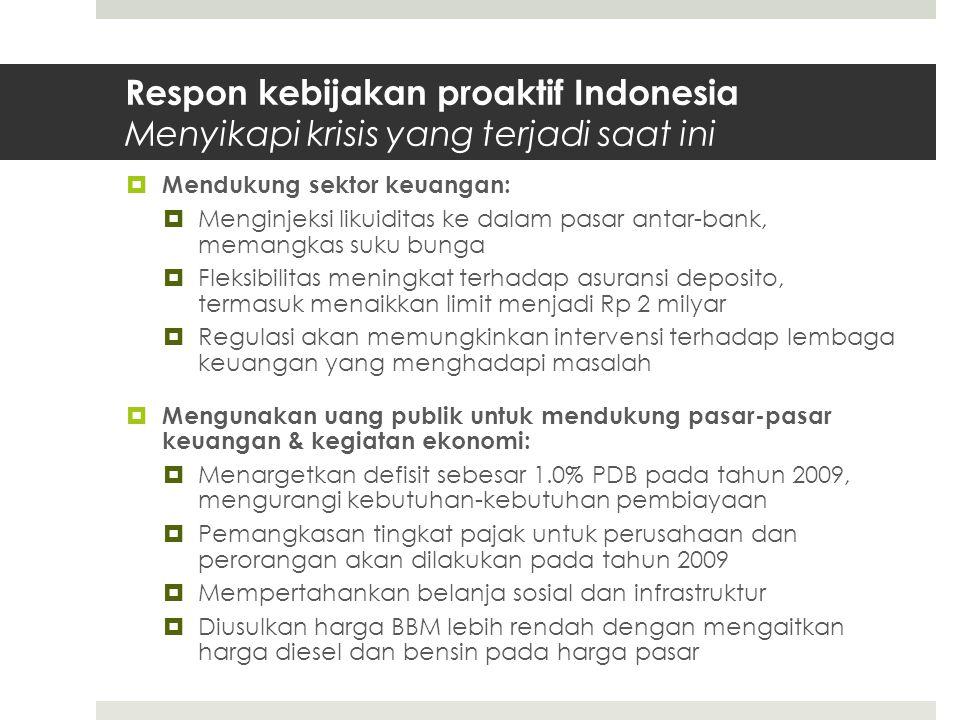 Respon kebijakan proaktif Indonesia Menyikapi krisis yang terjadi saat ini  Mendukung sektor keuangan:  Menginjeksi likuiditas ke dalam pasar antar-bank, memangkas suku bunga  Fleksibilitas meningkat terhadap asuransi deposito, termasuk menaikkan limit menjadi Rp 2 milyar  Regulasi akan memungkinkan intervensi terhadap lembaga keuangan yang menghadapi masalah  Mengunakan uang publik untuk mendukung pasar-pasar keuangan & kegiatan ekonomi:  Menargetkan defisit sebesar 1.0% PDB pada tahun 2009, mengurangi kebutuhan-kebutuhan pembiayaan  Pemangkasan tingkat pajak untuk perusahaan dan perorangan akan dilakukan pada tahun 2009  Mempertahankan belanja sosial dan infrastruktur  Diusulkan harga BBM lebih rendah dengan mengaitkan harga diesel dan bensin pada harga pasar