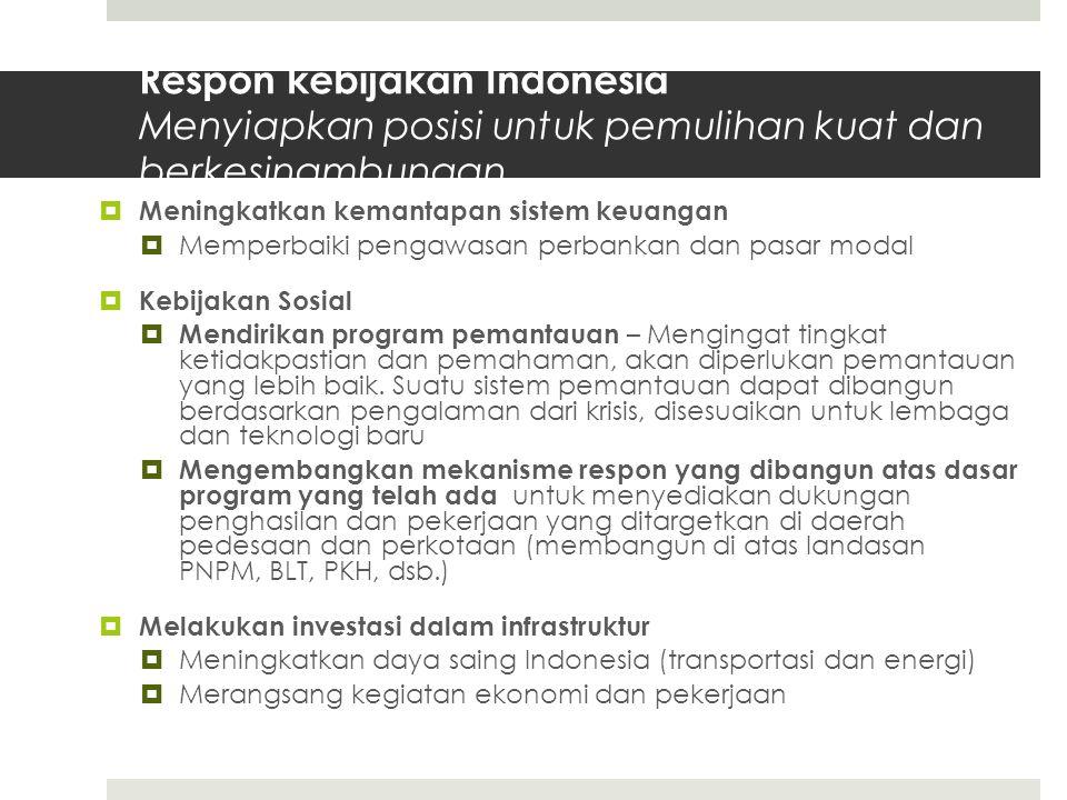 Respon kebijakan Indonesia Menyiapkan posisi untuk pemulihan kuat dan berkesinambungan  Meningkatkan kemantapan sistem keuangan  Memperbaiki pengawasan perbankan dan pasar modal  Kebijakan Sosial  Mendirikan program pemantauan – Mengingat tingkat ketidakpastian dan pemahaman, akan diperlukan pemantauan yang lebih baik.