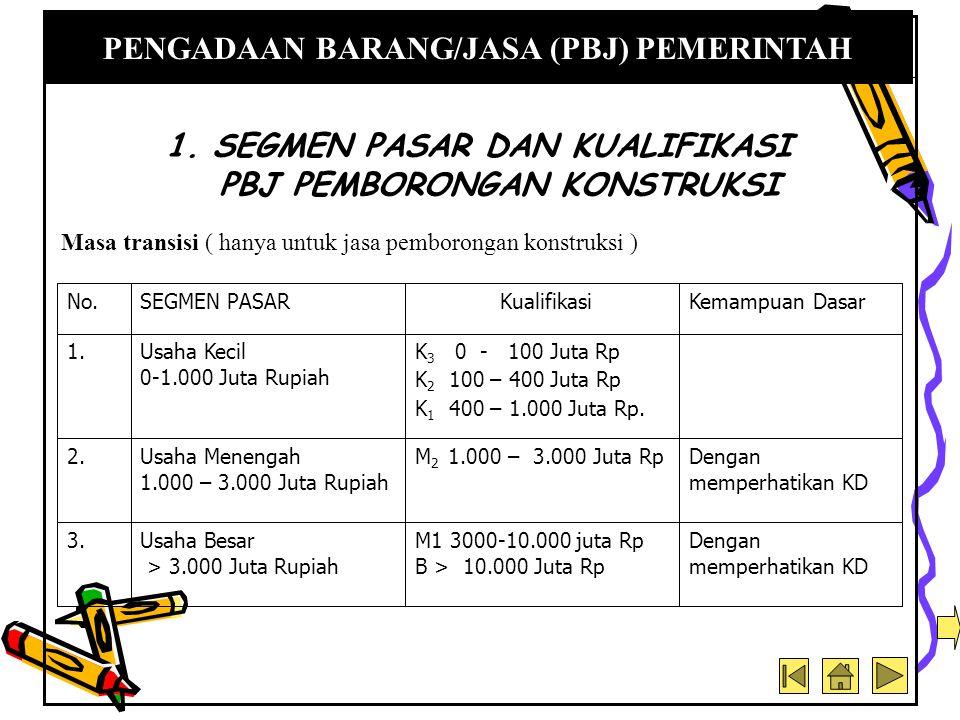 Dengan memperhatikan KD M1 3000-10.000 juta Rp B > 10.000 Juta Rp Usaha Besar > 3.000 Juta Rupiah 3. Dengan memperhatikan KD M 2 1.000 – 3.000 Juta Rp