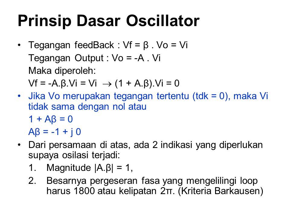 Prinsip Dasar Oscillator Tegangan feedBack : Vf = β. Vo = Vi Tegangan Output : Vo = -A. Vi Maka diperoleh: Vf = -A.β.Vi = Vi  (1 + A.β).Vi = 0 Jika V