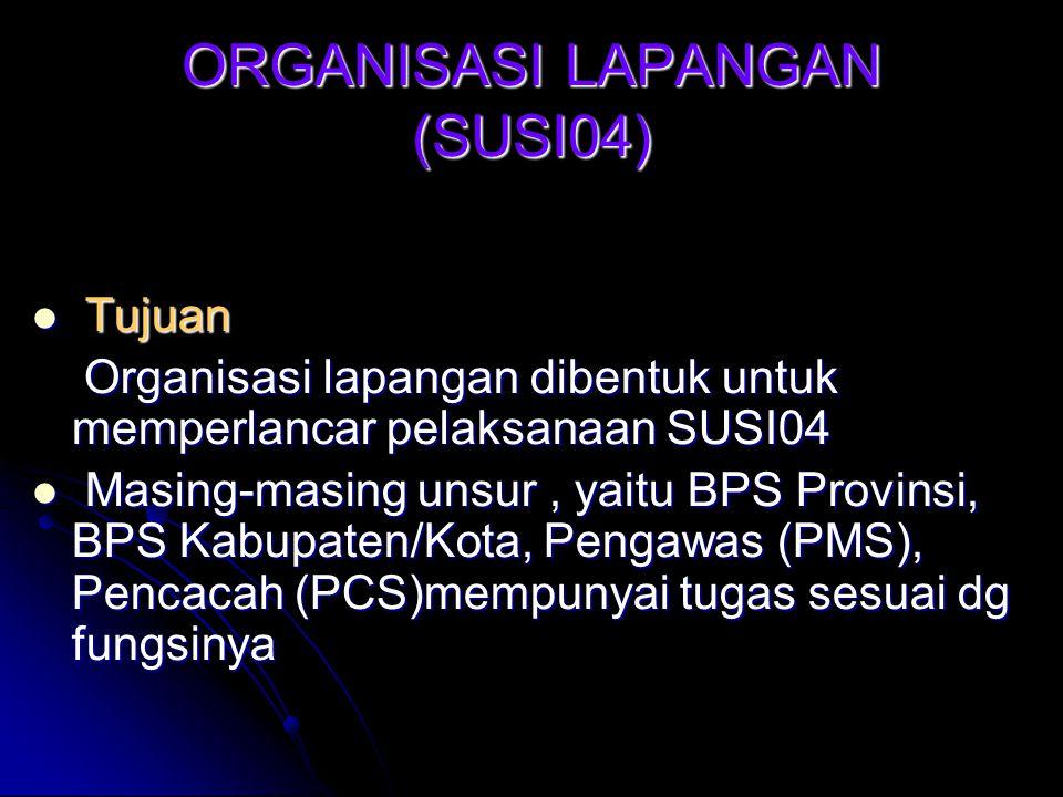 ORGANISASI LAPANGAN (SUSI04) Tujuan Tujuan Organisasi lapangan dibentuk untuk memperlancar pelaksanaan SUSI04 Organisasi lapangan dibentuk untuk memperlancar pelaksanaan SUSI04 Masing-masing unsur, yaitu BPS Provinsi, BPS Kabupaten/Kota, Pengawas (PMS), Pencacah (PCS)mempunyai tugas sesuai dg fungsinya Masing-masing unsur, yaitu BPS Provinsi, BPS Kabupaten/Kota, Pengawas (PMS), Pencacah (PCS)mempunyai tugas sesuai dg fungsinya