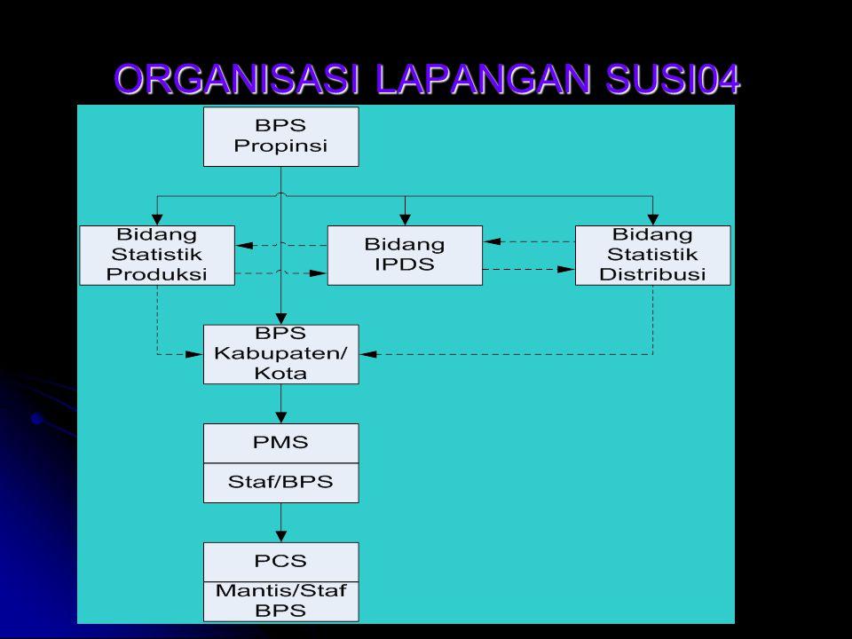 ORGANISASI LAPANGAN SUSI04