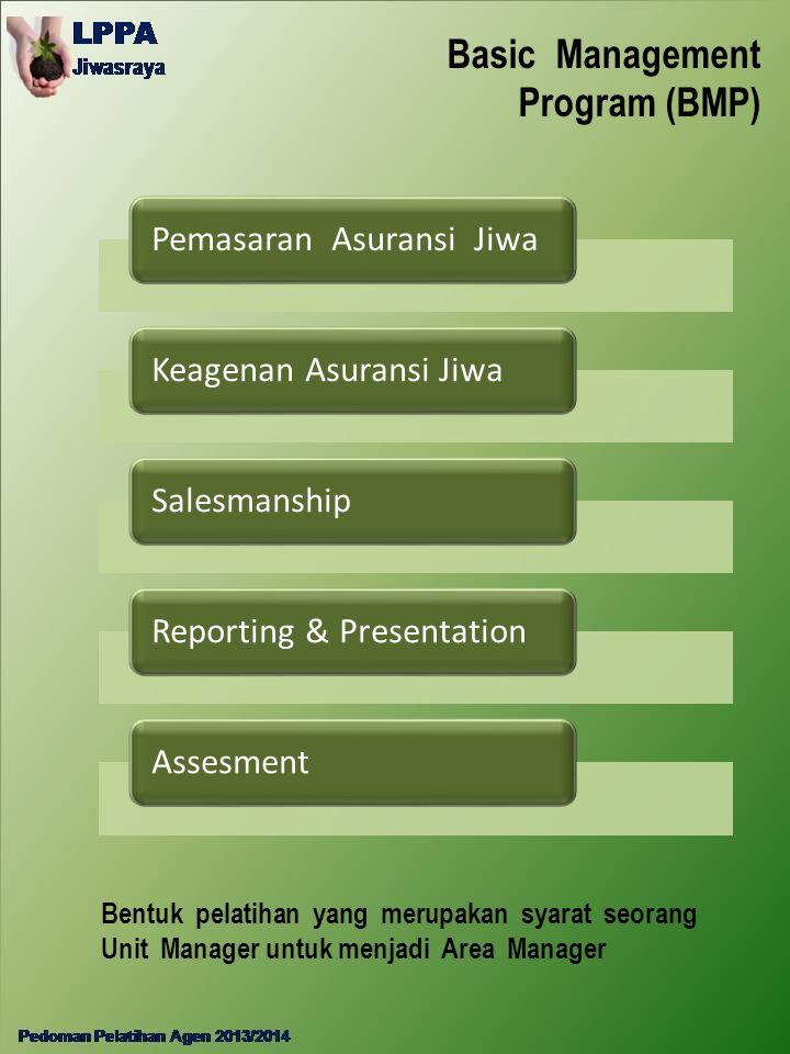 Basic Management Program (BMP) Pemasaran Asuransi JiwaKeagenan Asuransi JiwaSalesmanshipReporting & PresentationAssesment Bentuk pelatihan yang merupa