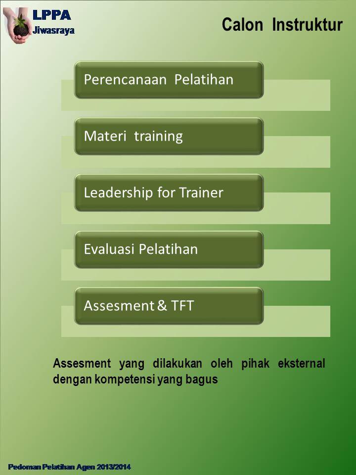 Calon Instruktur Perencanaan PelatihanMateri trainingLeadership for TrainerEvaluasi PelatihanAssesment & TFT Assesment yang dilakukan oleh pihak ekste