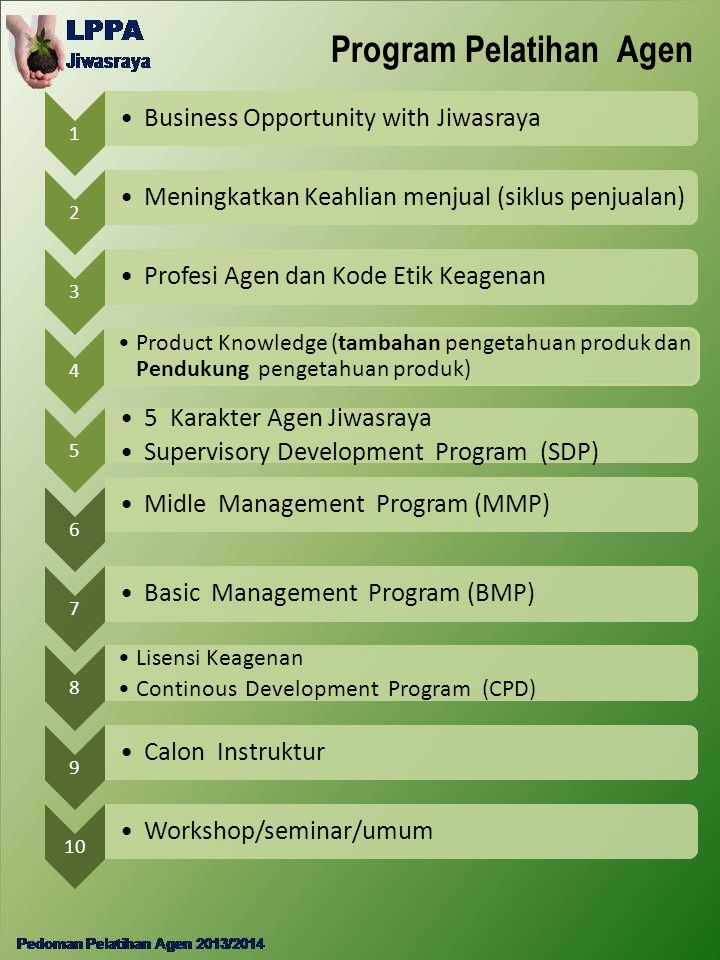 Program Pelatihan Agen 1 Business Opportunity with Jiwasraya 2 Meningkatkan Keahlian menjual (siklus penjualan) 3 Profesi Agen dan Kode Etik Keagenan