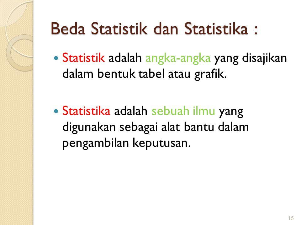 Beda Statistik dan Statistika : Statistik adalah angka-angka yang disajikan dalam bentuk tabel atau grafik. Statistika adalah sebuah ilmu yang digunak