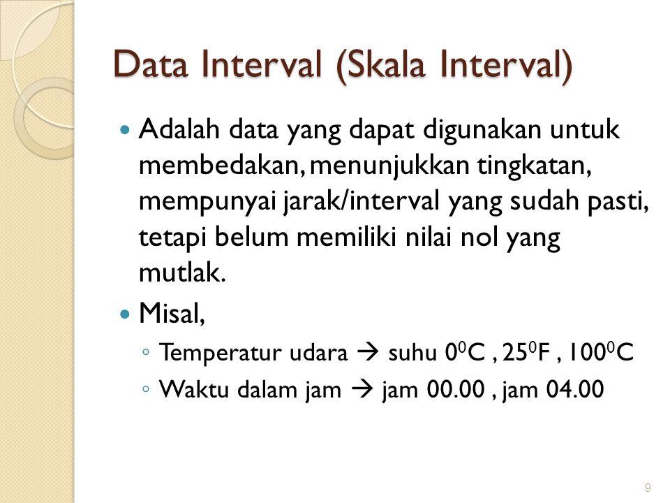 Data Rasio (Skala Rasio) Adalah data yang dapat digunakan untuk membedakan, menunjukkan tingkatan, mempunyai jarak/interval yang sudah pasti, dan memiliki nilai nol yang mutlak.