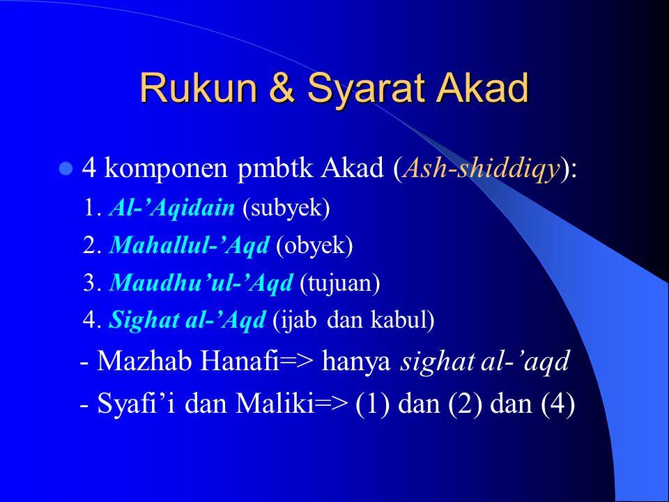 Rukun & Syarat Akad 4 komponen pmbtk Akad (Ash-shiddiqy): 1.