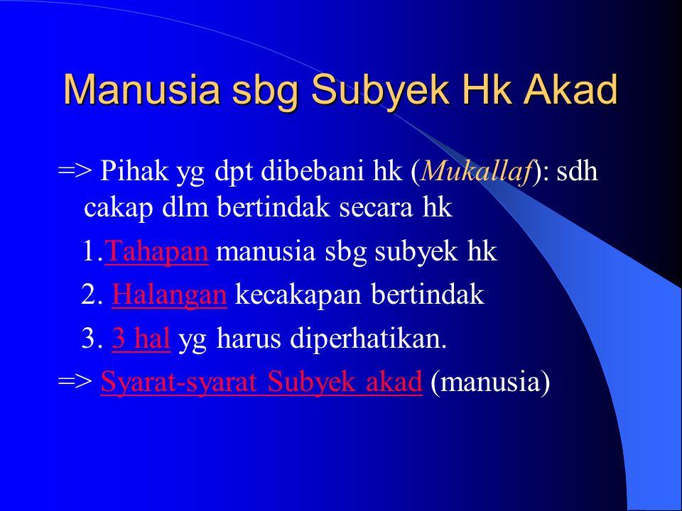 Manusia sbg Subyek Hk Akad => Pihak yg dpt dibebani hk (Mukallaf): sdh cakap dlm bertindak secara hk 1.Tahapan manusia sbg subyek hkTahapan 2.