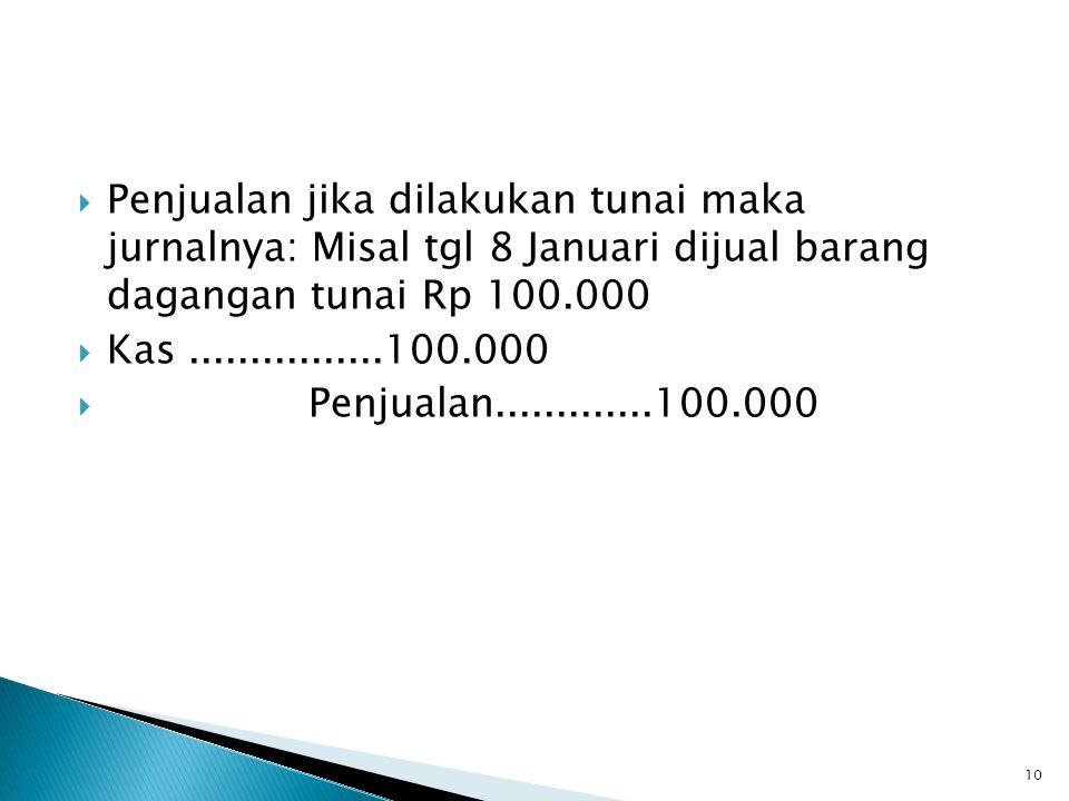  Penjualan jika dilakukan tunai maka jurnalnya: Misal tgl 8 Januari dijual barang dagangan tunai Rp 100.000  Kas................100.000  Penjualan.............100.000 10