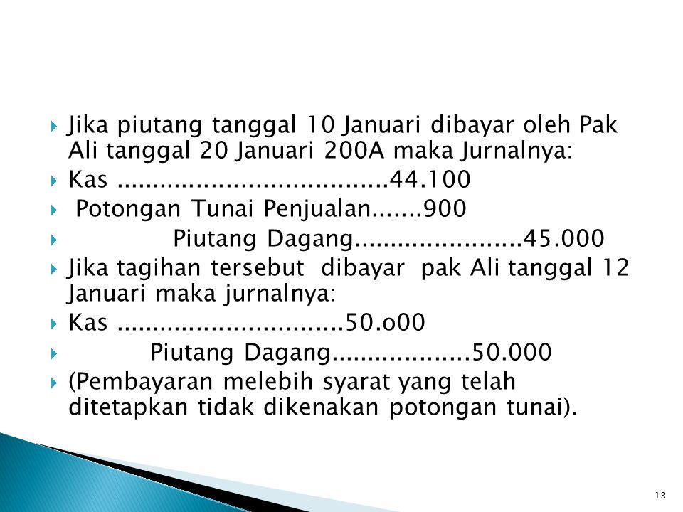 Jika piutang tanggal 10 Januari dibayar oleh Pak Ali tanggal 20 Januari 200A maka Jurnalnya:  Kas.....................................44.100  Potongan Tunai Penjualan.......900  Piutang Dagang.......................45.000  Jika tagihan tersebut dibayar pak Ali tanggal 12 Januari maka jurnalnya:  Kas...............................50.o00  Piutang Dagang...................50.000  (Pembayaran melebih syarat yang telah ditetapkan tidak dikenakan potongan tunai).