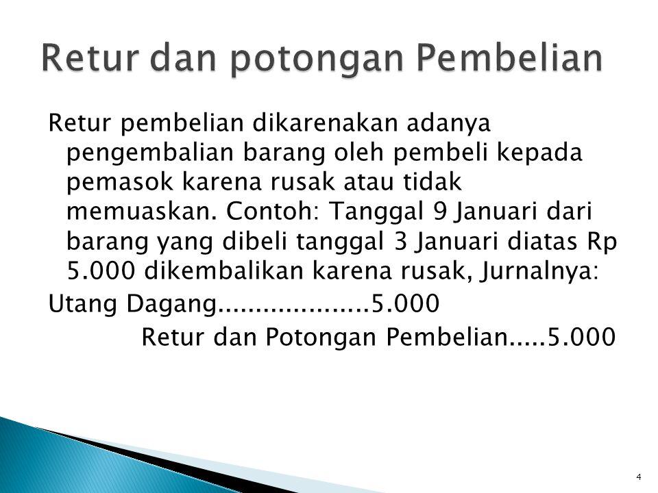  Potongan tunai pembelian dikarenakan pembeli membayar hutangnya dalam waktu yang telah ditetapkan.