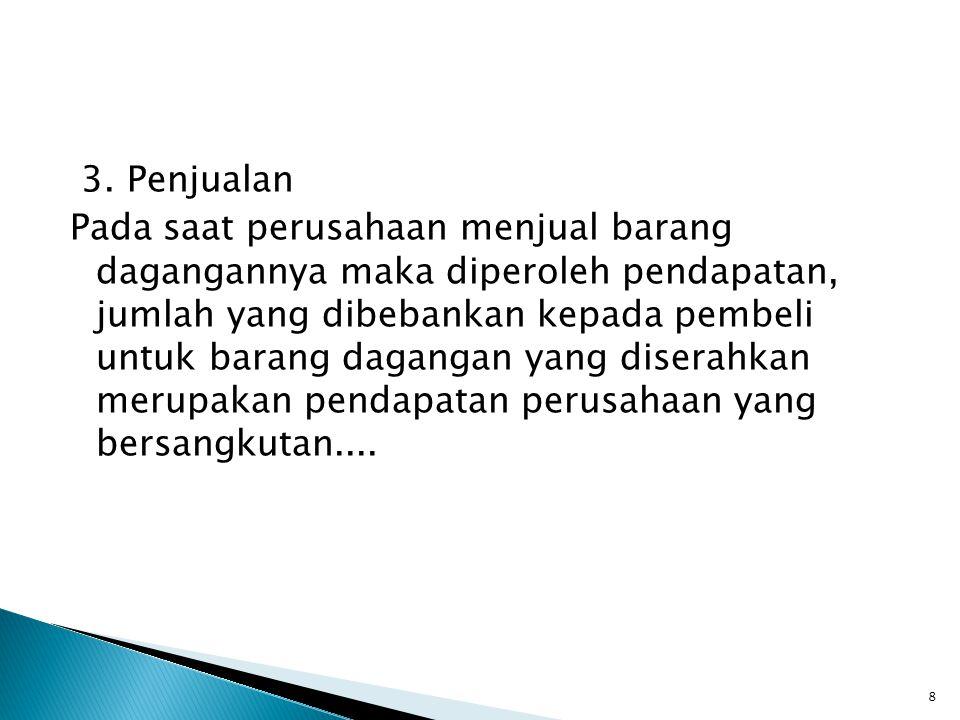 PT MAJU PERHITUNGAN RUGI LABA DAN LABA DITAHAN 31 DESEMBER 200A Penjualan Bersih720.201 Pendapatan Bunga3.600.