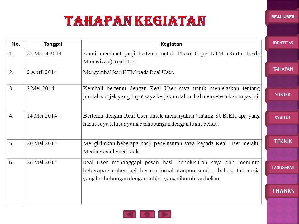 IDENTITAS TAHAPAN SUBJEK SYARAT TEKNIK TANGGAPAN THANKS REAL USER No.TanggalKegiatan 1.