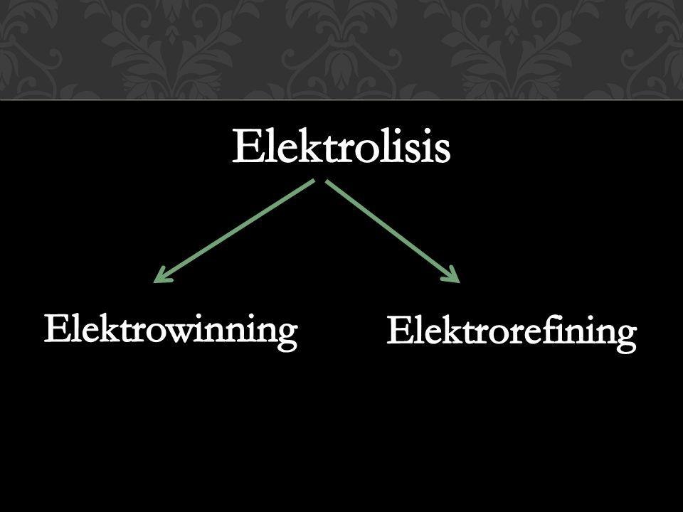 Tahap pemerolehan kembali suatu logam Dari larutannya dengan menggunakan arus listrik Tujuannya : Mengendapkan logam berharga pada katoda