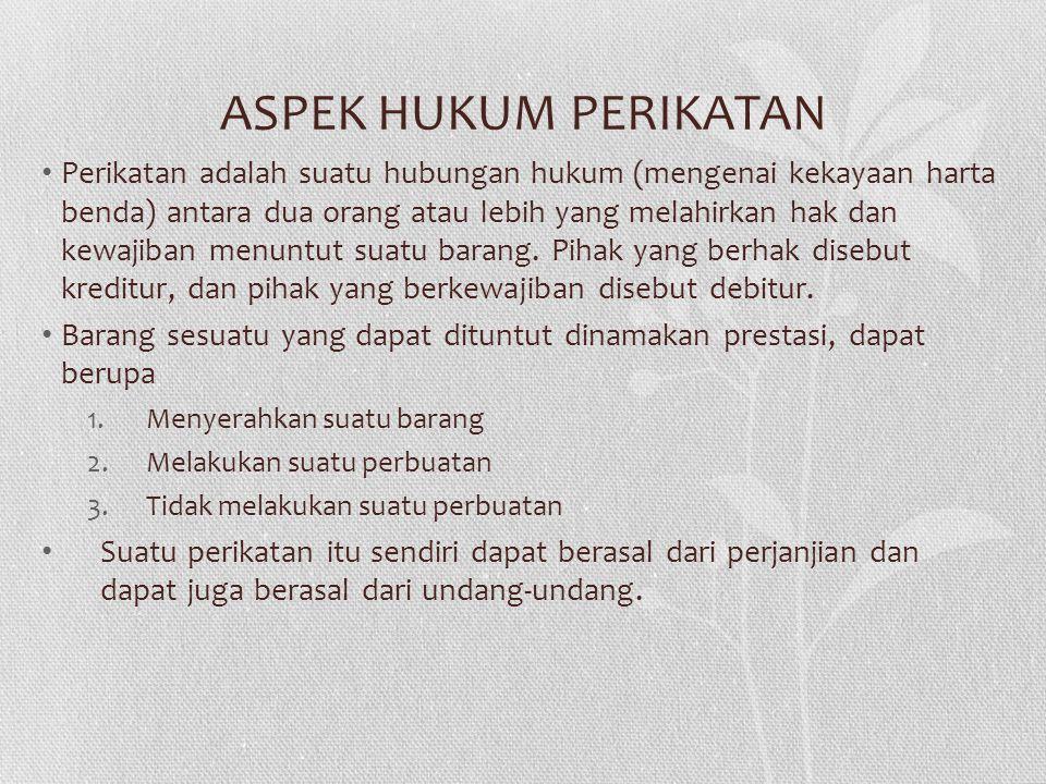 Dr. Marzuki, SH M.Hum ASPEK HUKUM PERIKATAN
