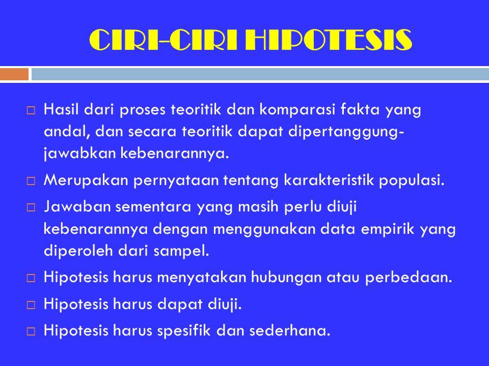 CIRI-CIRI HIPOTESIS  Hasil dari proses teoritik dan komparasi fakta yang andal, dan secara teoritik dapat dipertanggung- jawabkan kebenarannya.  Mer