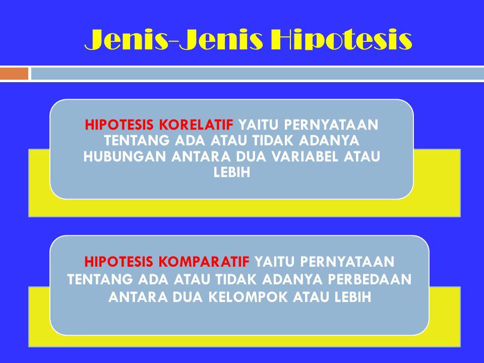 Jenis-Jenis Hipotesis HIPOTESIS KORELATIF YAITU PERNYATAAN TENTANG ADA ATAU TIDAK ADANYA HUBUNGAN ANTARA DUA VARIABEL ATAU LEBIH HIPOTESIS KOMPARATIF