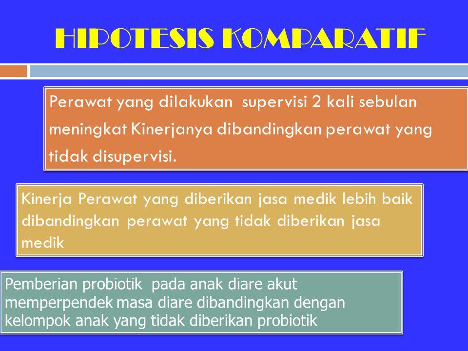 DUA TIPE HIPOTESIS  HIPOTESIS NIHIL/NOL (H) YAITU HIPOTESIS YANG MENYATAKAN TIDAK ADANYA HUBUNGAN ANTARA DUA VARIABEL ATAU LEBIH ATAU TIDAK ADANYA PERBEDAAN ANTARA DUA KELOMPOK ATAU LEBIH  HIPOTESIS ALTERNATIF (A) YAITU HIPOTESIS YANG MENYATAKAN ADANYA HUBUNGAN ANTARA DUA VARIABEL ATAU LEBIH ATAU ADANYA PERBEDAAN ANTARA DUA KELOMPOK ATAU LEBIH