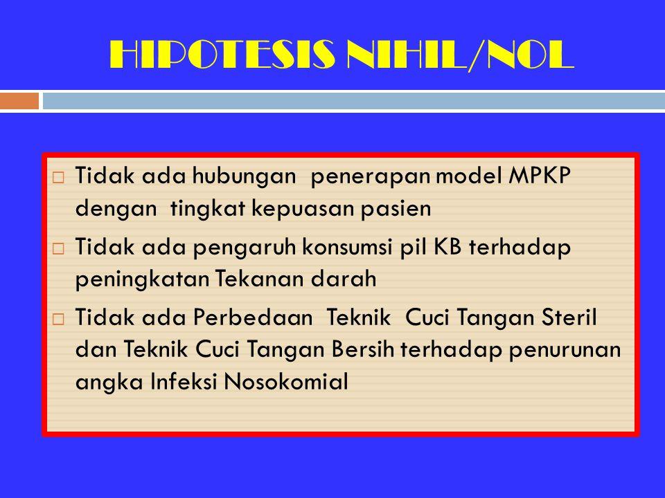 HIPOTESIS NIHIL/NOL  Tidak ada hubungan penerapan model MPKP dengan tingkat kepuasan pasien  Tidak ada pengaruh konsumsi pil KB terhadap peningkatan