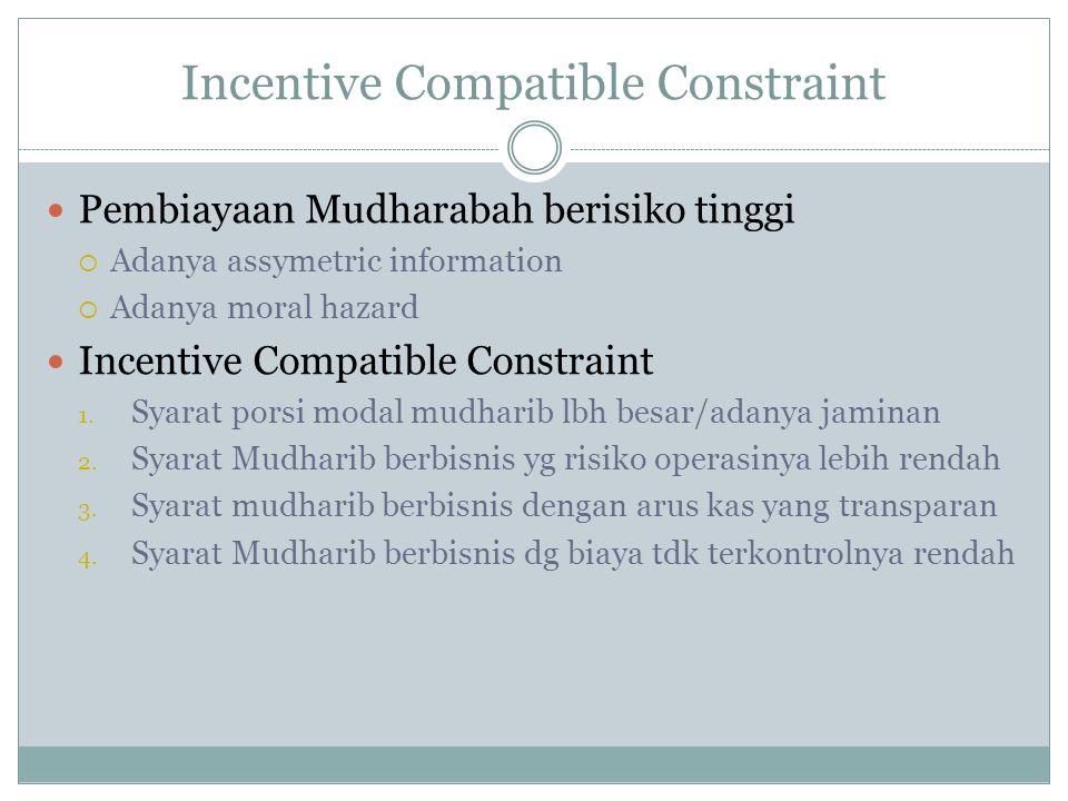 Incentive Compatible Constraint Pembiayaan Mudharabah berisiko tinggi  Adanya assymetric information  Adanya moral hazard Incentive Compatible Const