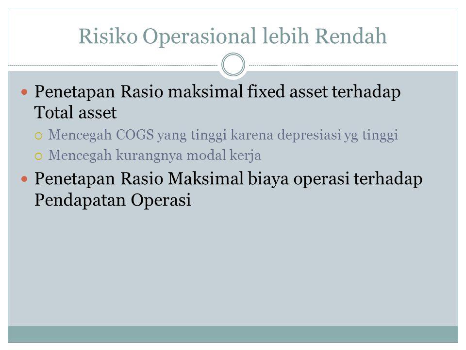 Risiko Operasional lebih Rendah Penetapan Rasio maksimal fixed asset terhadap Total asset  Mencegah COGS yang tinggi karena depresiasi yg tinggi  Me