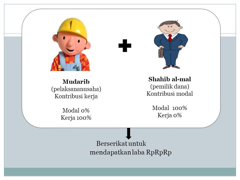 Berserikat untuk mendapatkan laba RpRpRp Mudarib (pelaksananusaha) Kontribusi kerja Modal 0% Kerja 100% Shahib al-mal (pemilik dana) Kontribusi modal