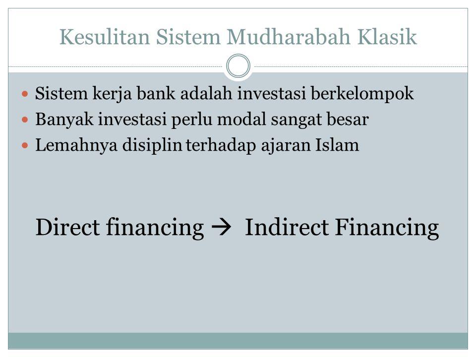 Kesulitan Sistem Mudharabah Klasik Sistem kerja bank adalah investasi berkelompok Banyak investasi perlu modal sangat besar Lemahnya disiplin terhadap