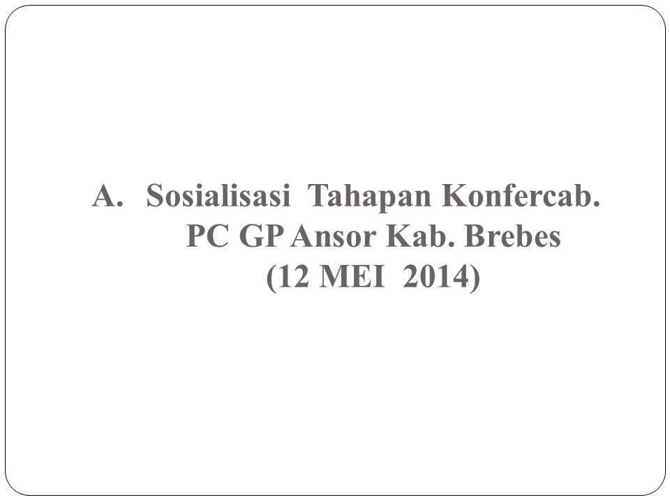 B.Verifikasi calon peserta, bakal calon Ketua PC GP Ansor Kab.